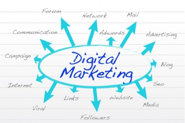 Digital Marketing Course: The Importance of Digital Marketing in Business Promotion